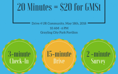 20 Minutes = $20 for GMSt